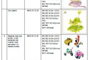 Seminar Sosialisasi Pengawasan Barang Beredar Mainan Anak